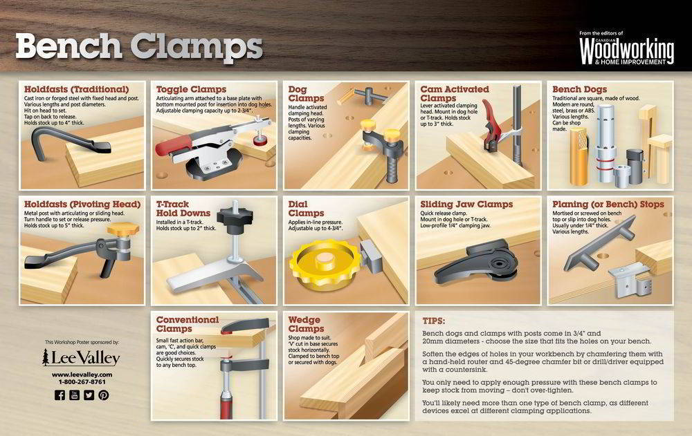 Bench Clamps
